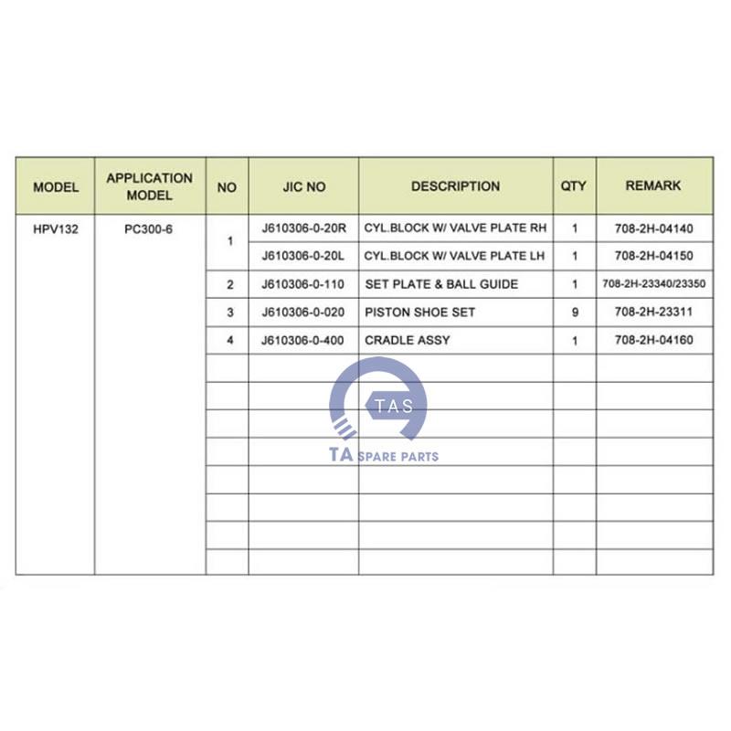 Ruột bơm  JIC-PC300-6