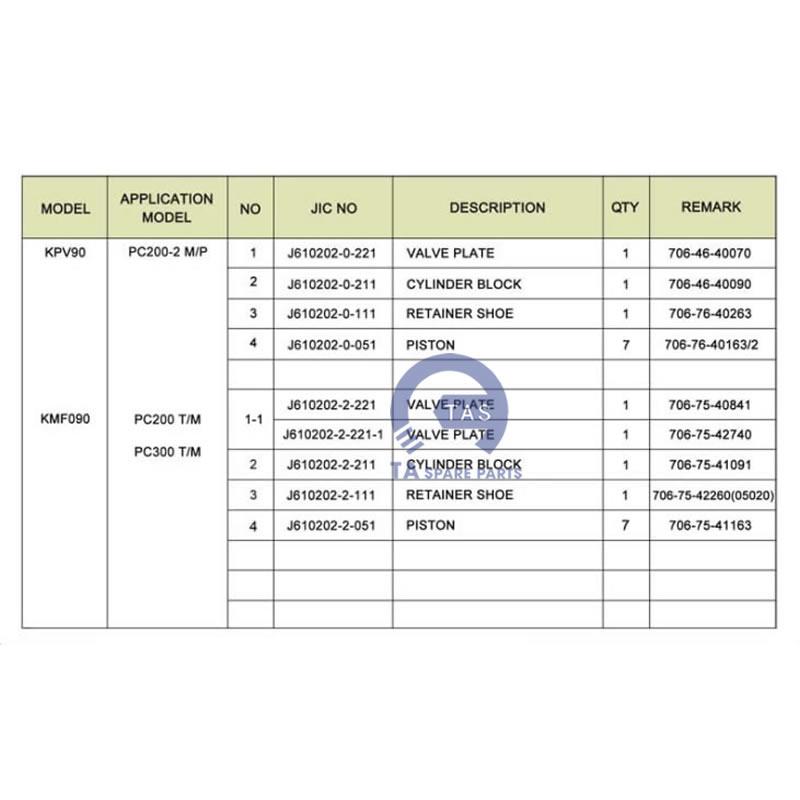 Ruột bơm JIC-PC200-2-MP-PC200-2T