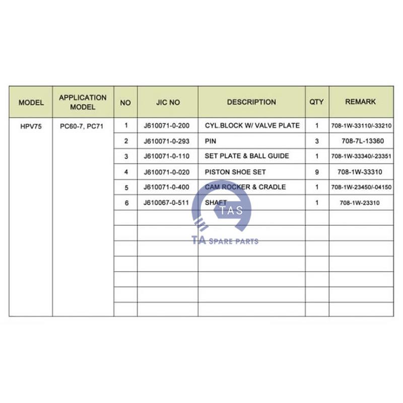 Ruột bơm JIC-PC60-7PC71