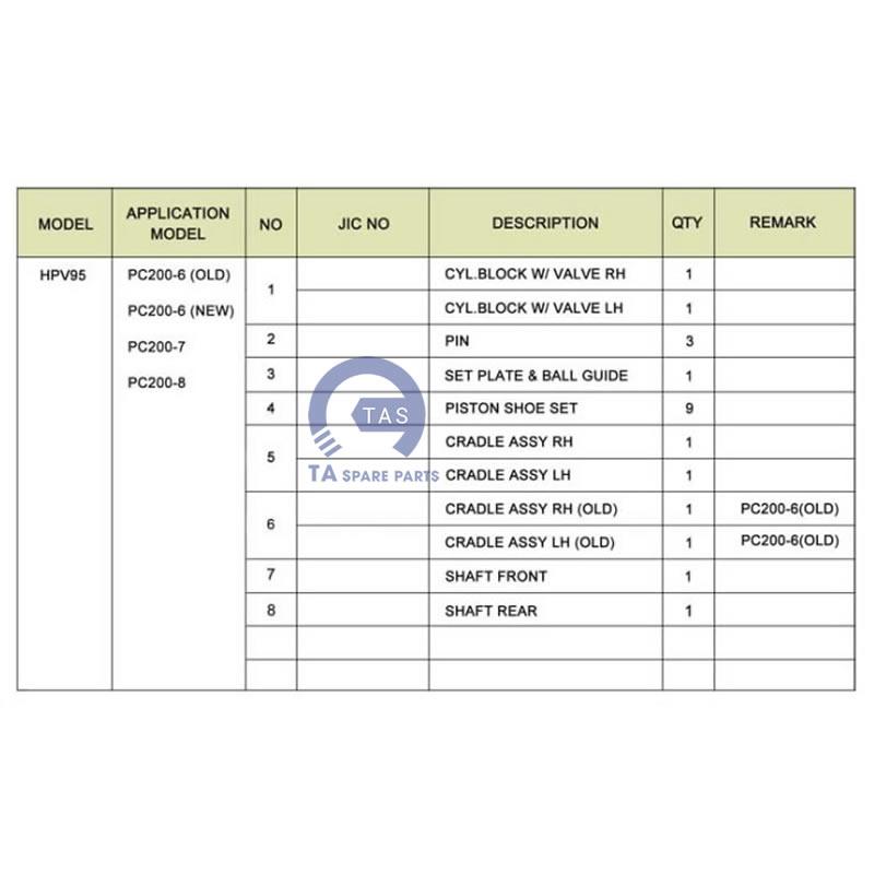 Ruột bơm Jic PC200-6-PC200-7PC200-8